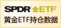最新黄金ETF持仓量查询