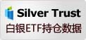 最新iShares Silver Trust 白银ETF持仓量查询